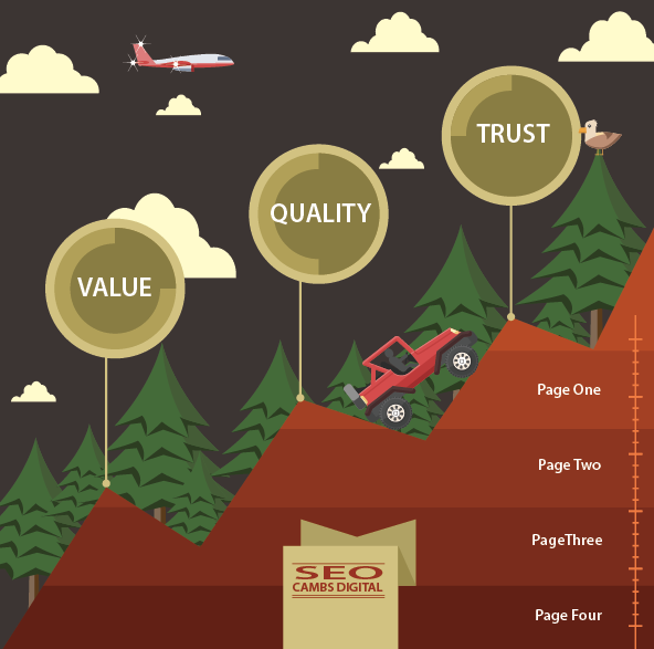 seo values
